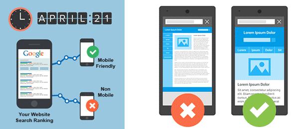 Optimizacija za mobilne uređaje